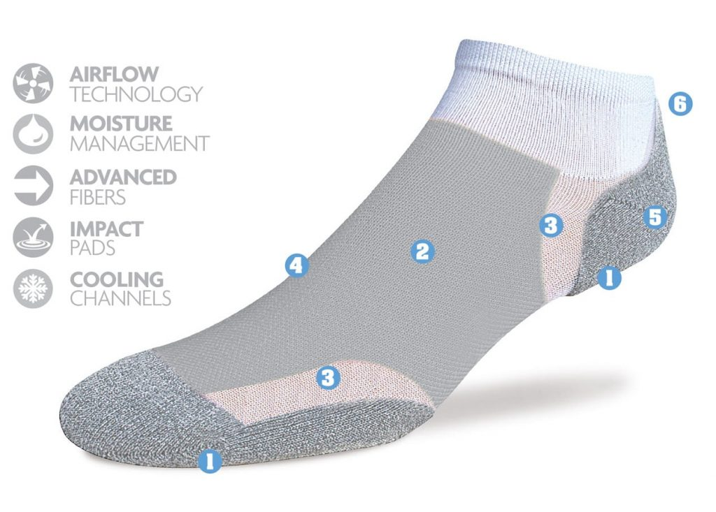 mens athletic socks, cushioned